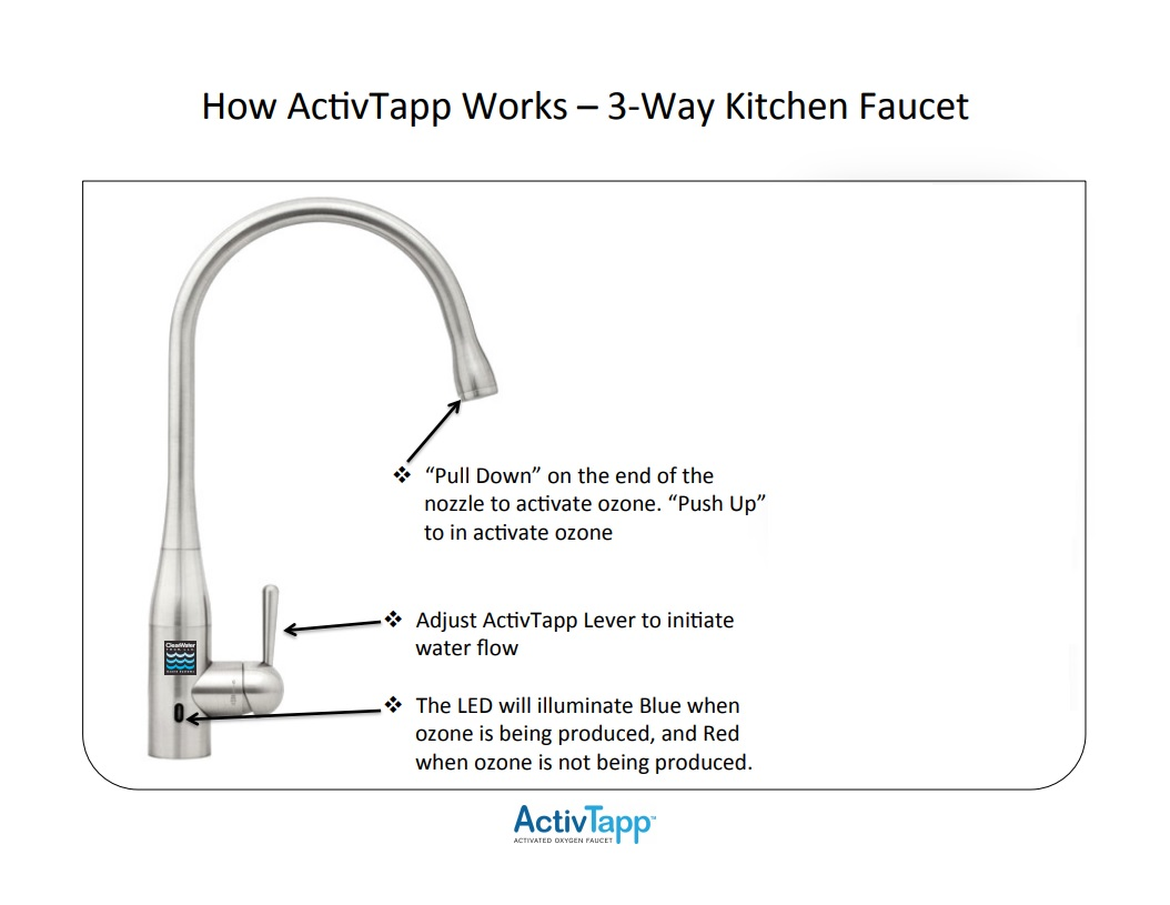 Primary 3-way faucet