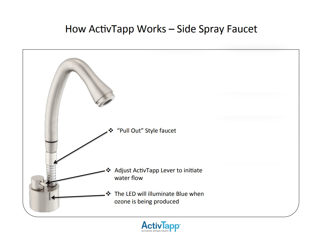 Secondary Side-Spray Faucet
